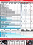 Таблица для подбора пуско-зарядного устройства